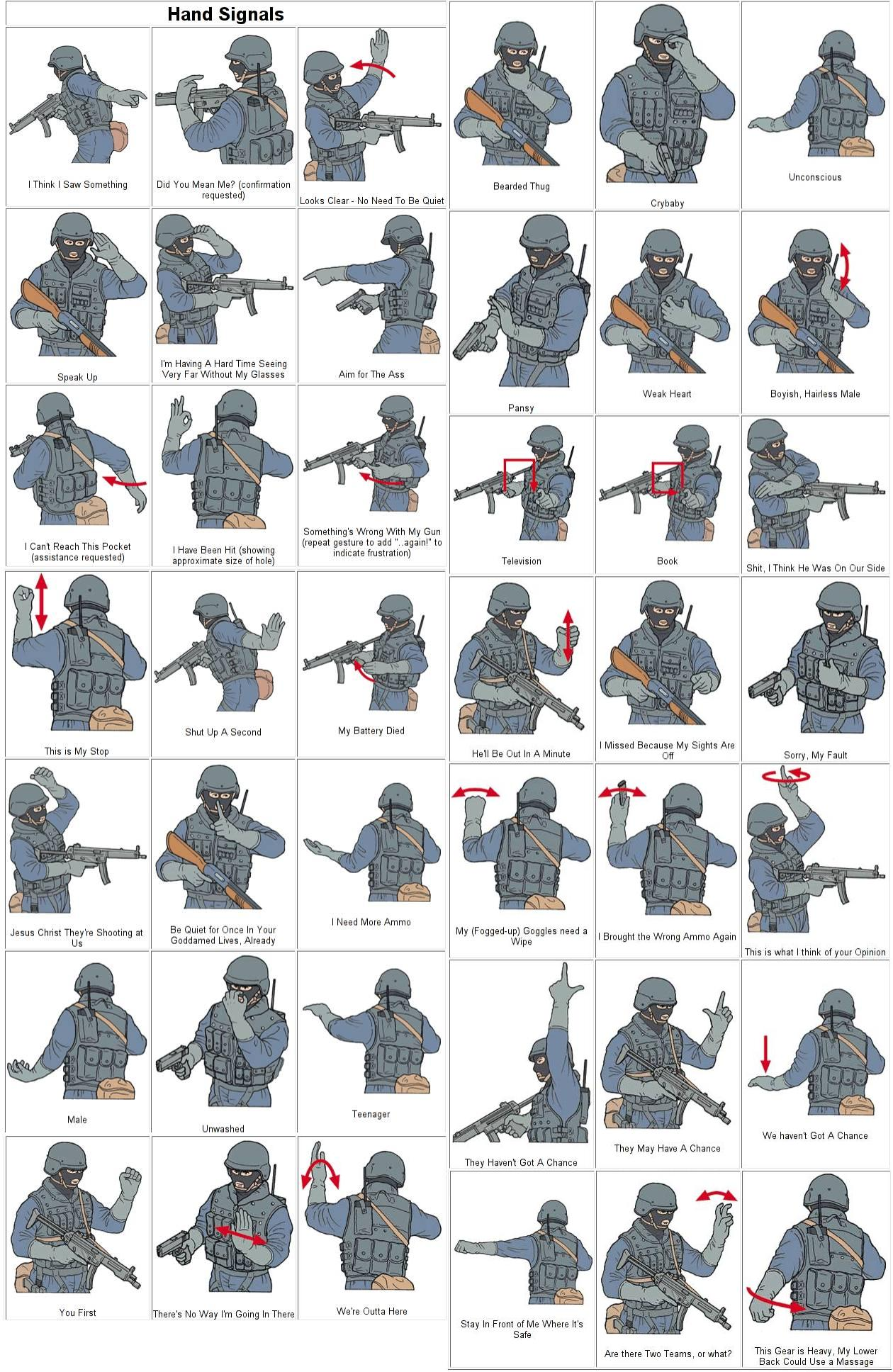 Swat hand signals buycottarizona Choice Image
