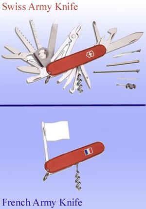 SwissArmyFrenchArmyKnife