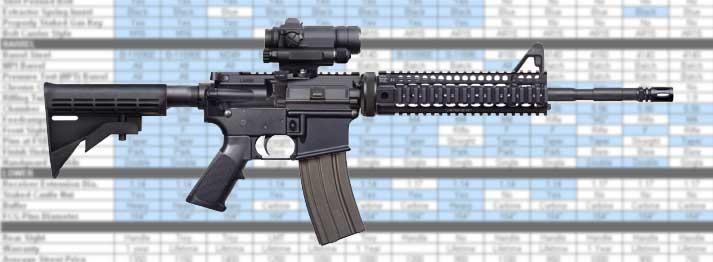 m4-carbine-chart