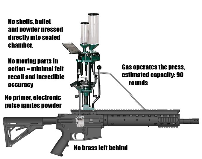 Picatinny-Rail-Mounted-Gas-Operated-Caseless-Reloading-Press