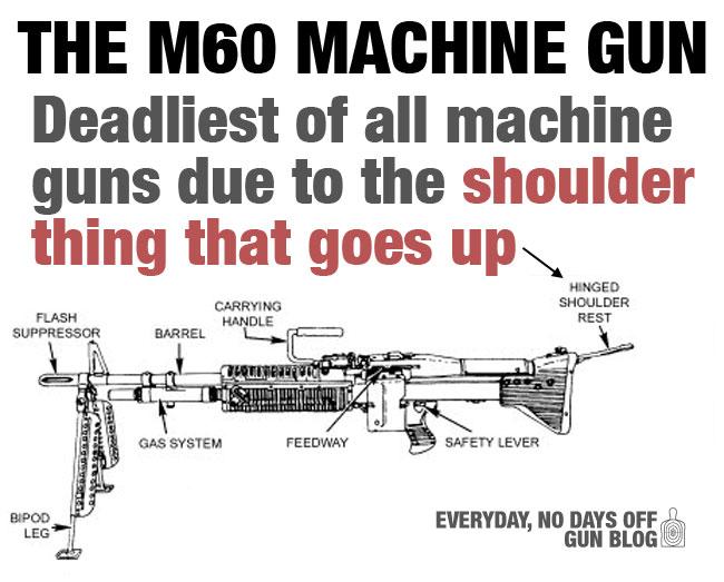 Shoulder-Thing-That-Goes-Up-M60-Machine-Gun