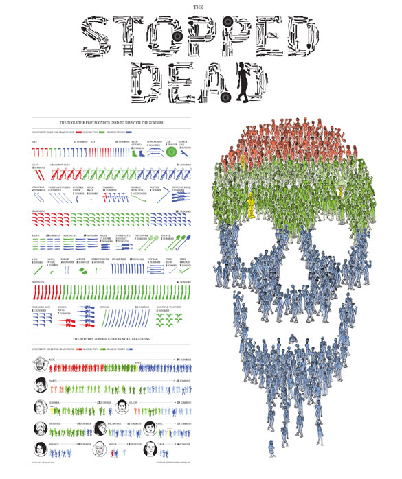 The-Walking-Dead-Zombie-Kills-Infographic