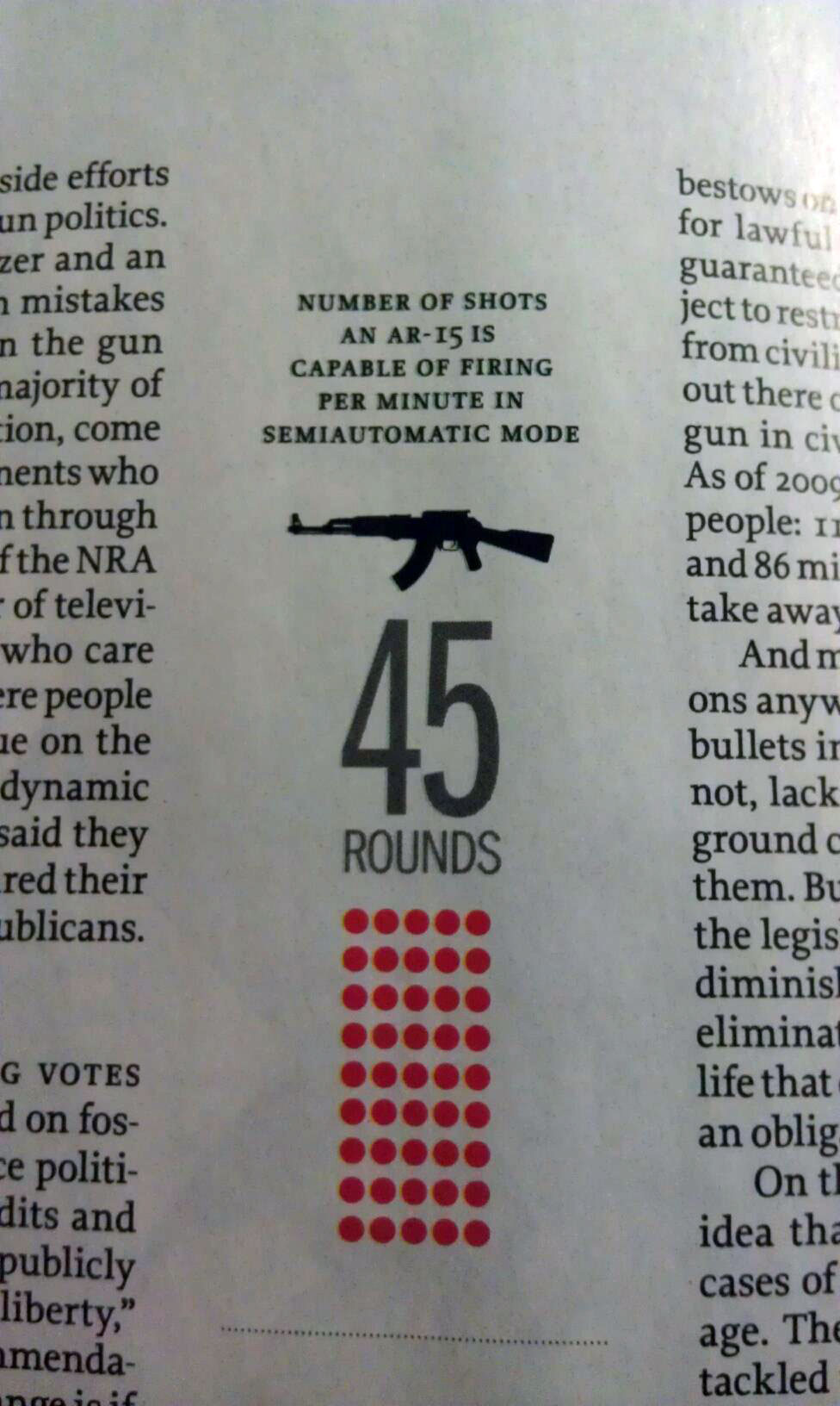 AR15-Time-Magazine-45-Rounds-Per-Minute