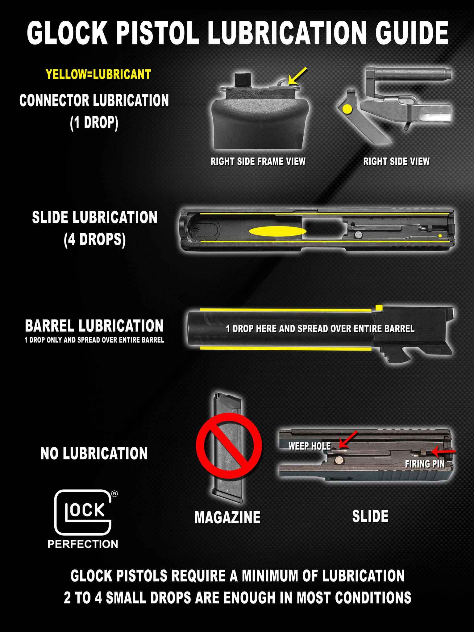 glock pistol lubrication guide jpg rh everydaynodaysoff com glock 23 gen 4 parts diagram glock 23 parts diagram