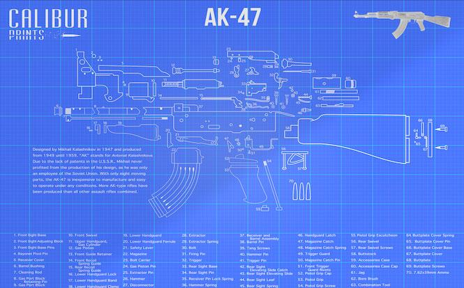 Calibur-Prints-AK47