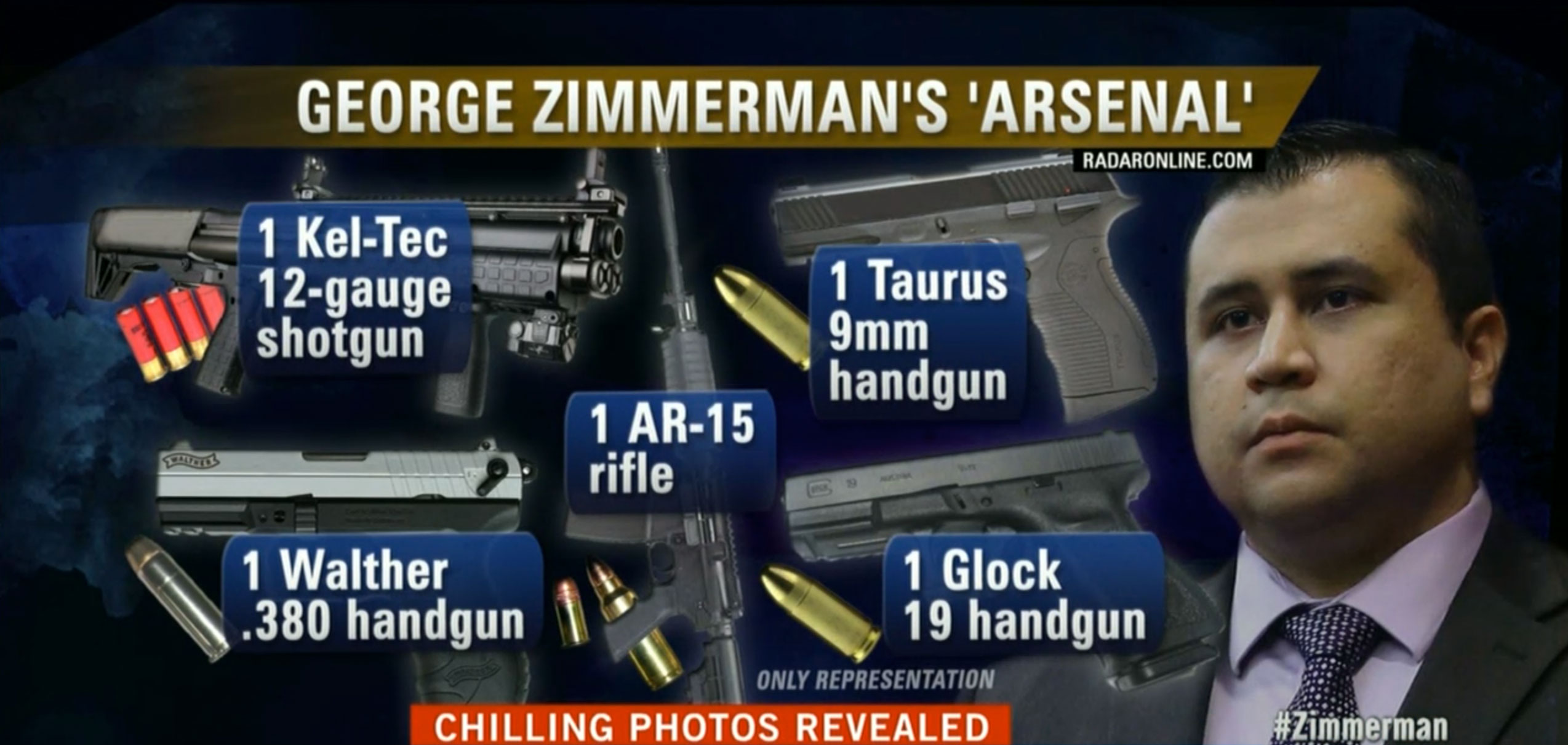 George-Zimmerman-Weapons-Gun-Arsenal