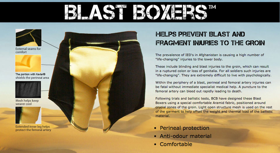 Bulletproof Underwear – Anyone Willing To Ballistic Test?