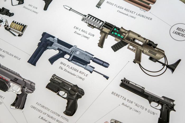 Flimography-Of-Guns