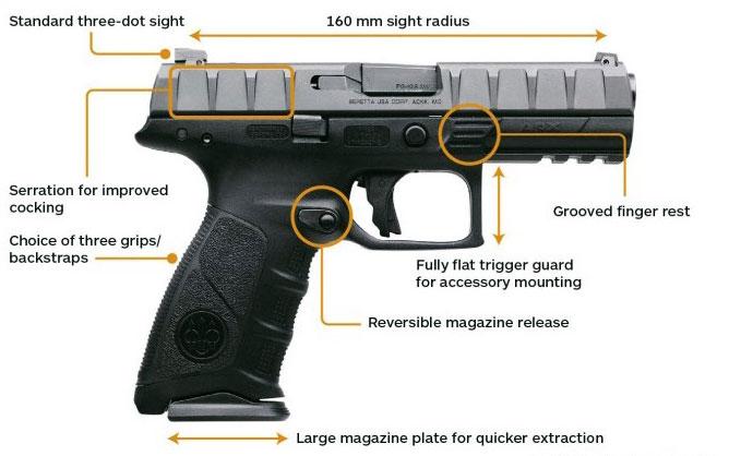 Beretta-APX-Pistol