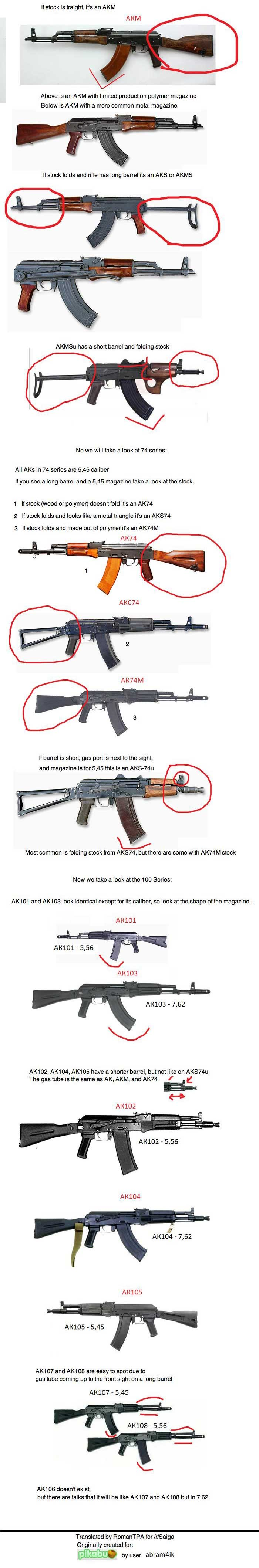 How-To-Distinguish-AK-Variants-Infographic-2