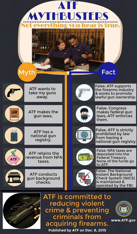 ATF-Mythbusters