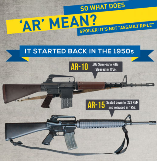 AR15--Assault-Rifle-Armalite-Inforgraphic-1