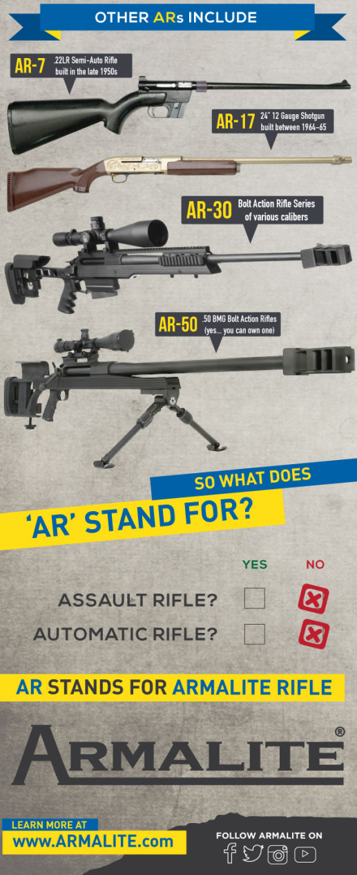 AR15--Assault-Rifle-Armalite-Inforgraphic-2